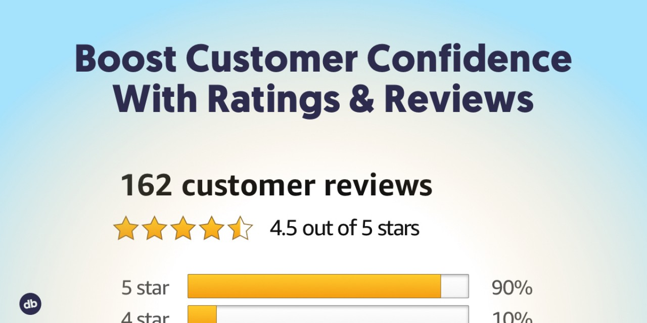 Boost Customer Confidence With Ratings & Reviews